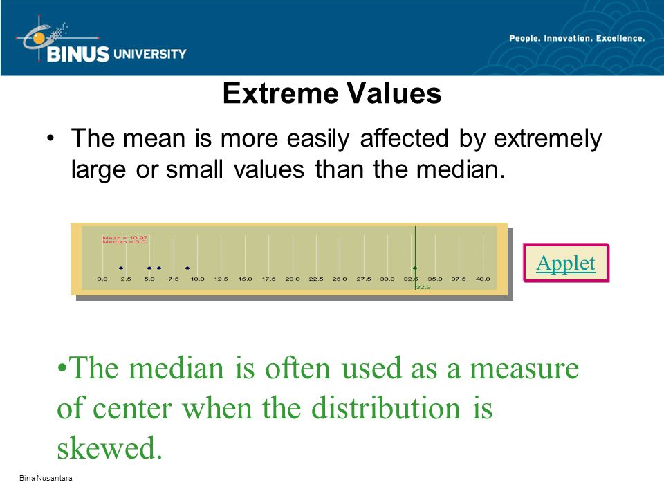 Bina Nusantara Extreme Values The mean is more easily affected by extremely large or small values than the median. Applet The median is often used as