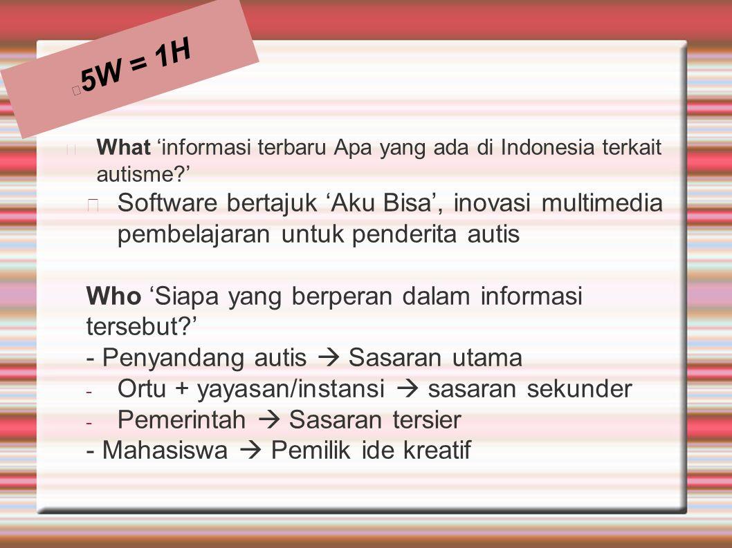 5W = 1H What 'informasi terbaru Apa yang ada di Indonesia terkait autisme?' Software bertajuk 'Aku Bisa', inovasi multimedia pembelajaran untuk penderita autis Who 'Siapa yang berperan dalam informasi tersebut?' - Penyandang autis  Sasaran utama - Ortu + yayasan/instansi  sasaran sekunder - Pemerintah  Sasaran tersier - Mahasiswa  Pemilik ide kreatif