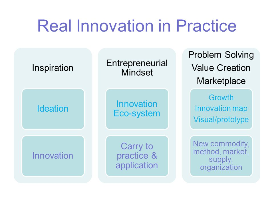 Real Innovation in Practice Inspiration IdeationInnovation Entrepreneurial Mindset Innovation Eco-system Carry to practice & application Problem Solving Value Creation Marketplace Growth Innovation map Visual/prototype New commodity, method, market, supply, organization