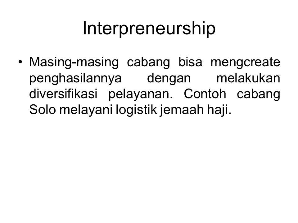 Interpreneurship Masing-masing cabang bisa mengcreate penghasilannya dengan melakukan diversifikasi pelayanan. Contoh cabang Solo melayani logistik je