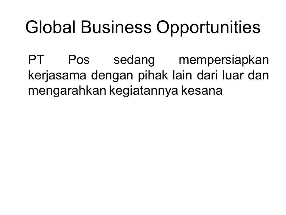 Global Business Opportunities PT Pos sedang mempersiapkan kerjasama dengan pihak lain dari luar dan mengarahkan kegiatannya kesana