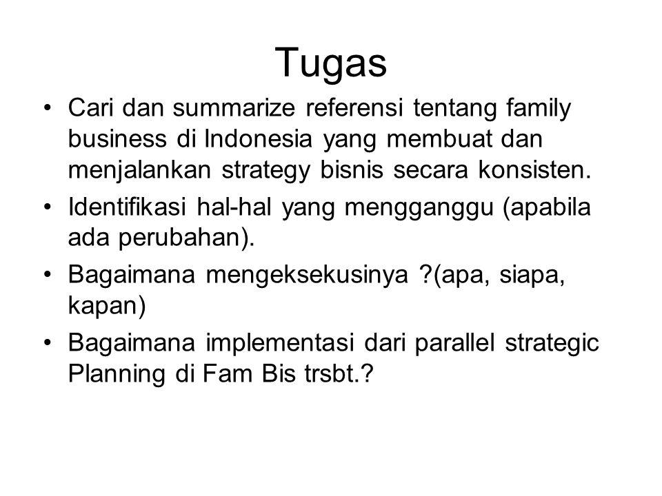 Tugas Cari dan summarize referensi tentang family business di Indonesia yang membuat dan menjalankan strategy bisnis secara konsisten. Identifikasi ha