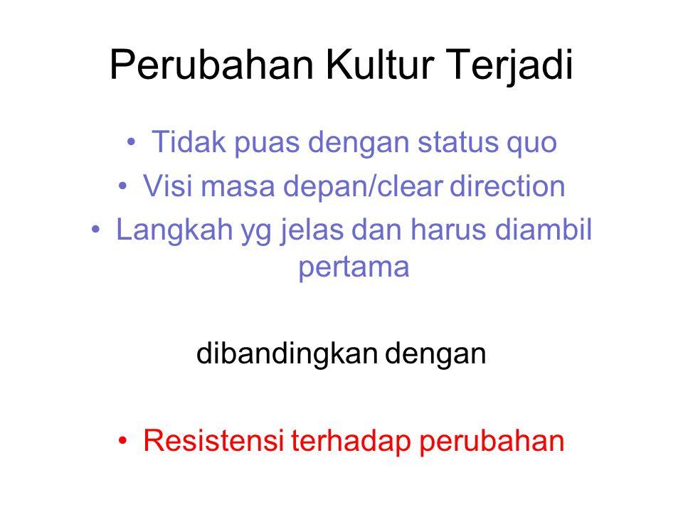 Perubahan Kultur Terjadi Tidak puas dengan status quo Visi masa depan/clear direction Langkah yg jelas dan harus diambil pertama dibandingkan dengan R