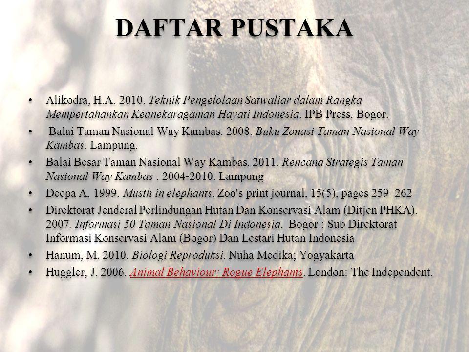 DAFTAR PUSTAKA Alikodra, H.A. 2010. Teknik Pengelolaan Satwaliar dalam Rangka Mempertahankan Keanekaragaman Hayati Indonesia. IPB Press. Bogor. Balai