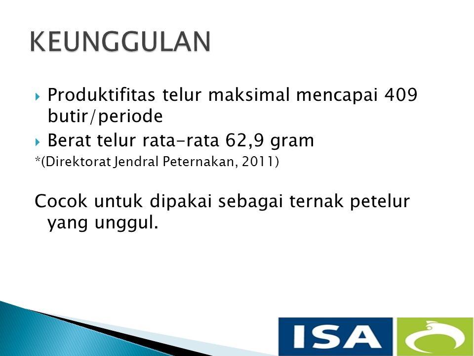  Produktifitas telur maksimal mencapai 409 butir/periode  Berat telur rata-rata 62,9 gram *(Direktorat Jendral Peternakan, 2011) Cocok untuk dipakai sebagai ternak petelur yang unggul.