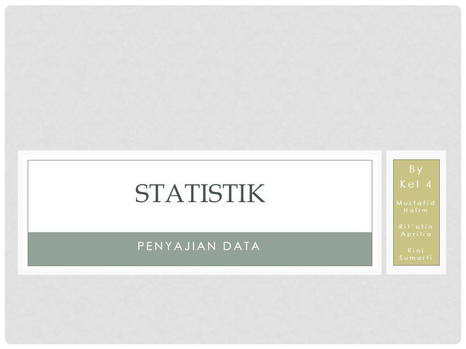 PENYAJIAN DATA STATISTIK By Kel 4 Mustafid Halim Rif'atin Aprilia Rini Sumarti