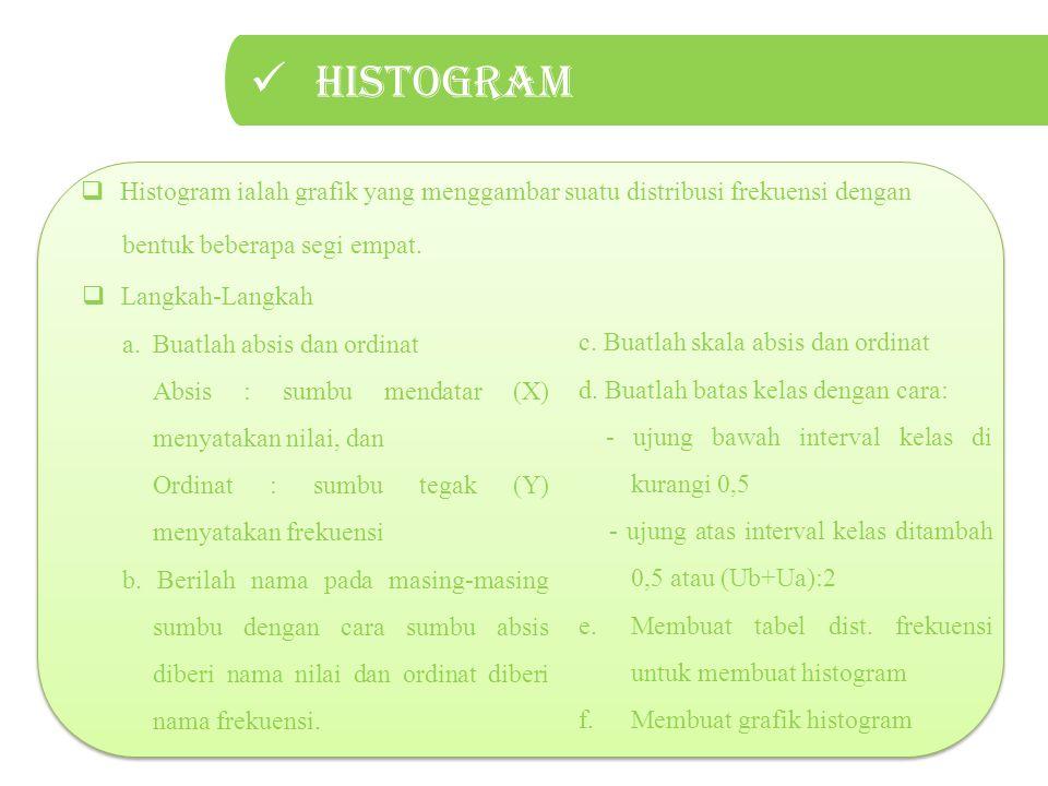 Histogram  Langkah-Langkah a.Buatlah absis dan ordinat Absis : sumbu mendatar (X) menyatakan nilai, dan Ordinat : sumbu tegak (Y) menyatakan frekuens