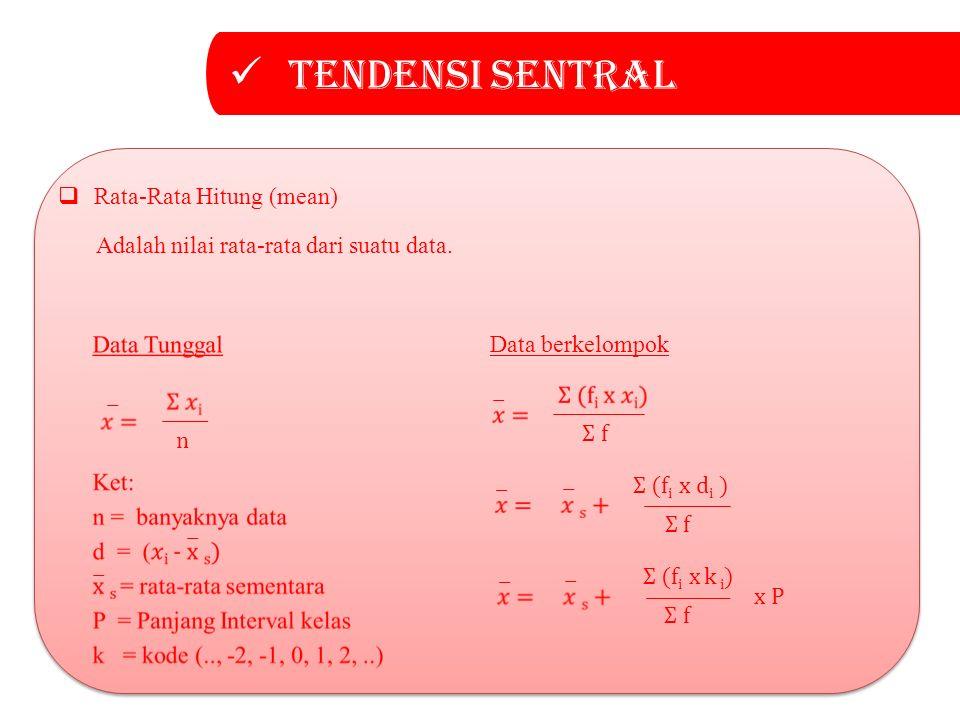 Tendensi sentral  Rata-Rata Hitung (mean) Adalah nilai rata-rata dari suatu data. Data berkelompok Σ (f i x d i ) Σ f Σ (f i x k i ) x P Σ f n