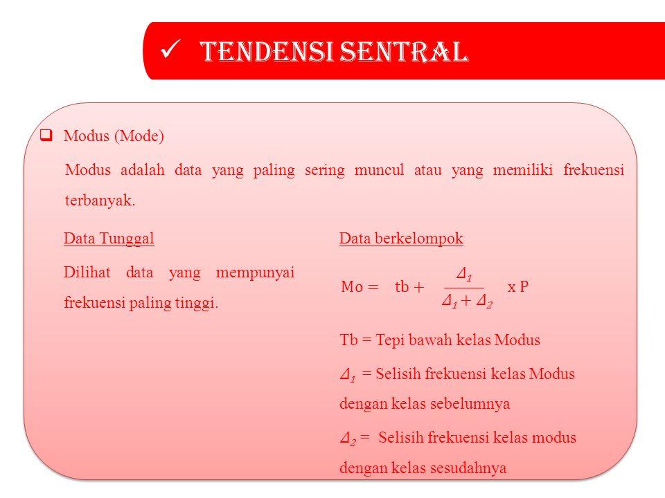Tendensi sentral  Modus (Mode) Modus adalah data yang paling sering muncul atau yang memiliki frekuensi terbanyak. Data Tunggal Dilihat data yang mem