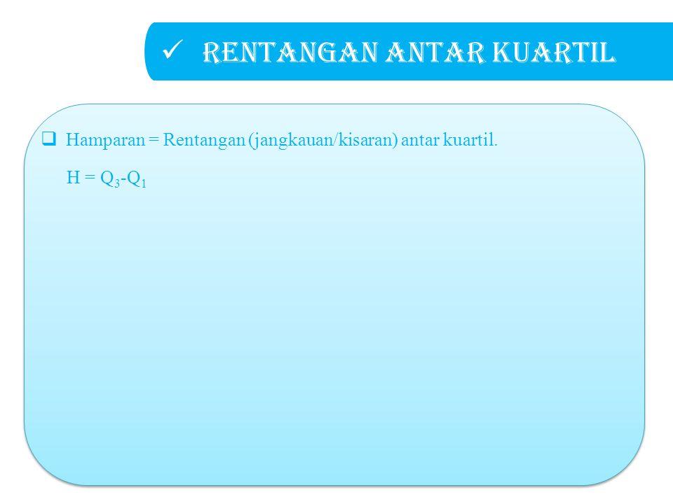 Rentangan antar kuartil  Hamparan = Rentangan (jangkauan/kisaran) antar kuartil. H = Q 3 -Q 1