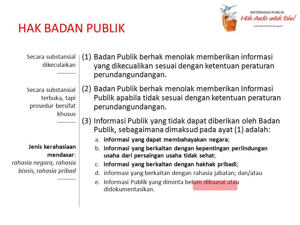 HAK BADAN PUBLIK (1)Badan Publik berhak menolak memberikan informasi yang dikecualikan sesuai dengan ketentuan peraturan perundangundangan. (2)Badan