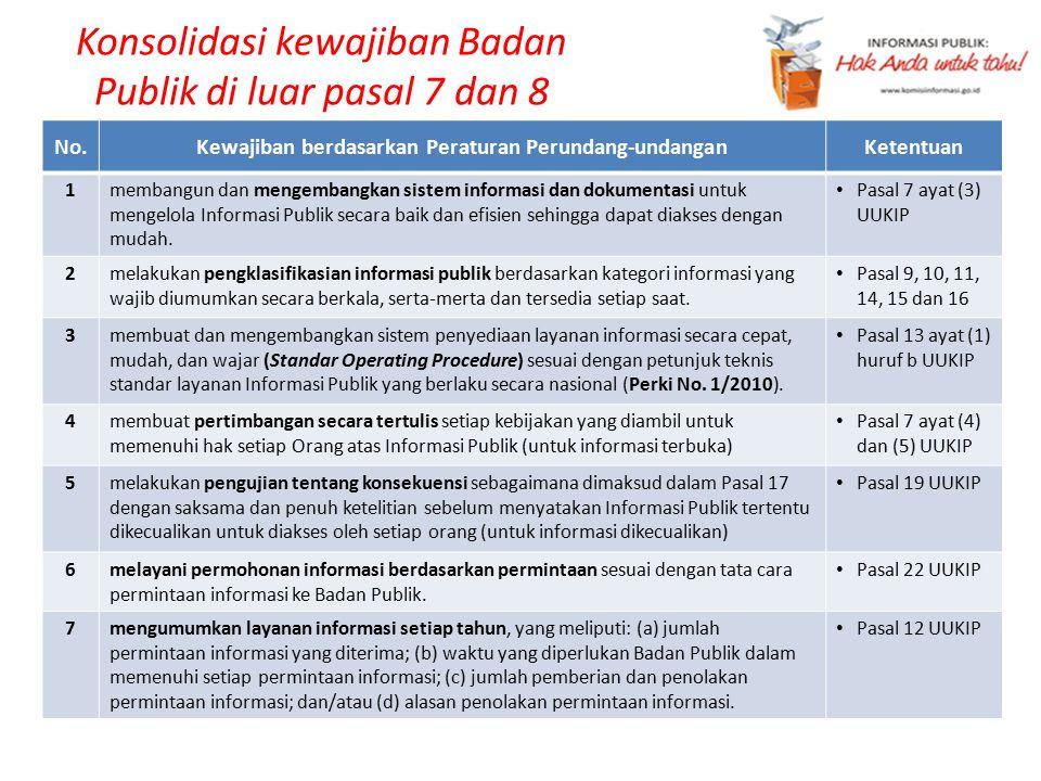 Konsolidasi kewajiban Badan Publik di luar pasal 7 dan 8 No.Kewajiban berdasarkan Peraturan Perundang-undanganKetentuan 1membangun dan mengembangkan s