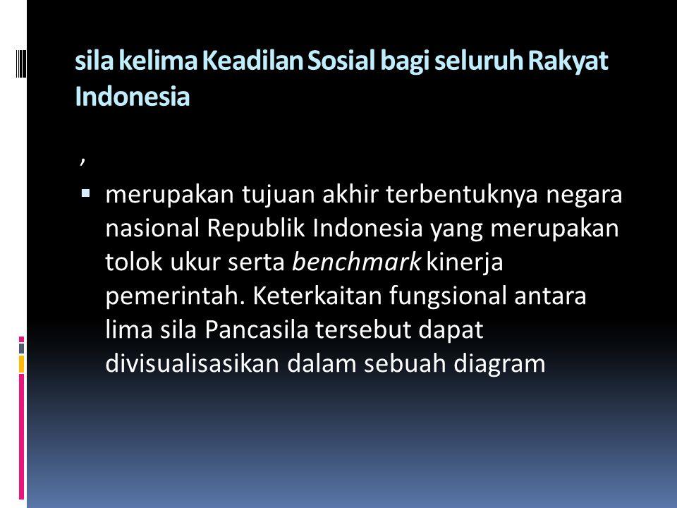 sila kelima Keadilan Sosial bagi seluruh Rakyat Indonesia,  merupakan tujuan akhir terbentuknya negara nasional Republik Indonesia yang merupakan tolok ukur serta benchmark kinerja pemerintah.