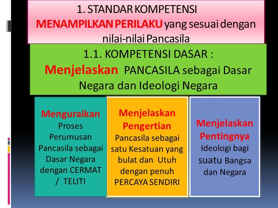 1. STANDAR KOMPETENSI MENAMPILKAN PERILAKU yang sesuai dengan nilai-nilai Pancasila 1.1. KOMPETENSI DASAR : Menjelaskan PANCASILA sebagai Dasar Negara