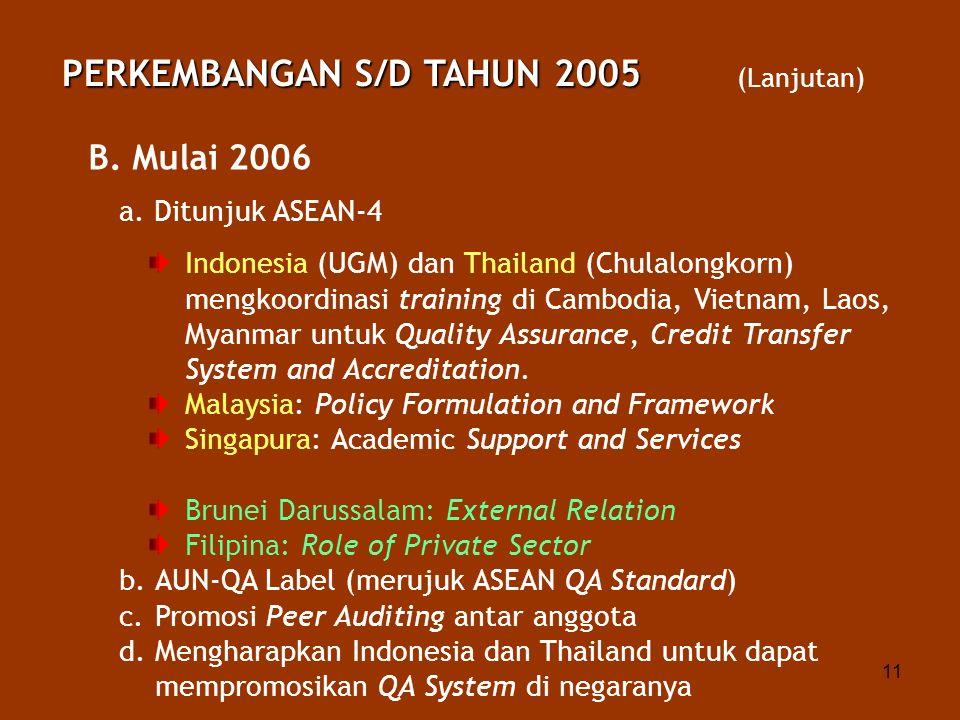 11 B. Mulai 2006 a. Ditunjuk ASEAN-4 Indonesia (UGM) dan Thailand (Chulalongkorn) mengkoordinasi training di Cambodia, Vietnam, Laos, Myanmar untuk Qu
