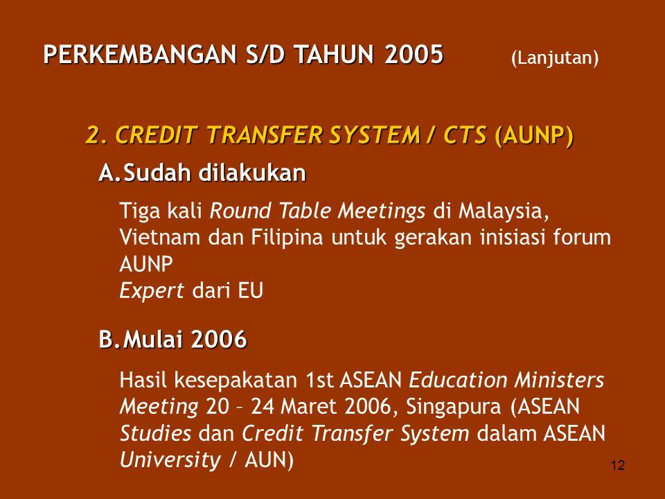 12 2. CREDIT TRANSFER SYSTEM / CTS (AUNP) A.Sudah dilakukan Tiga kali Round Table Meetings di Malaysia, Vietnam dan Filipina untuk gerakan inisiasi fo