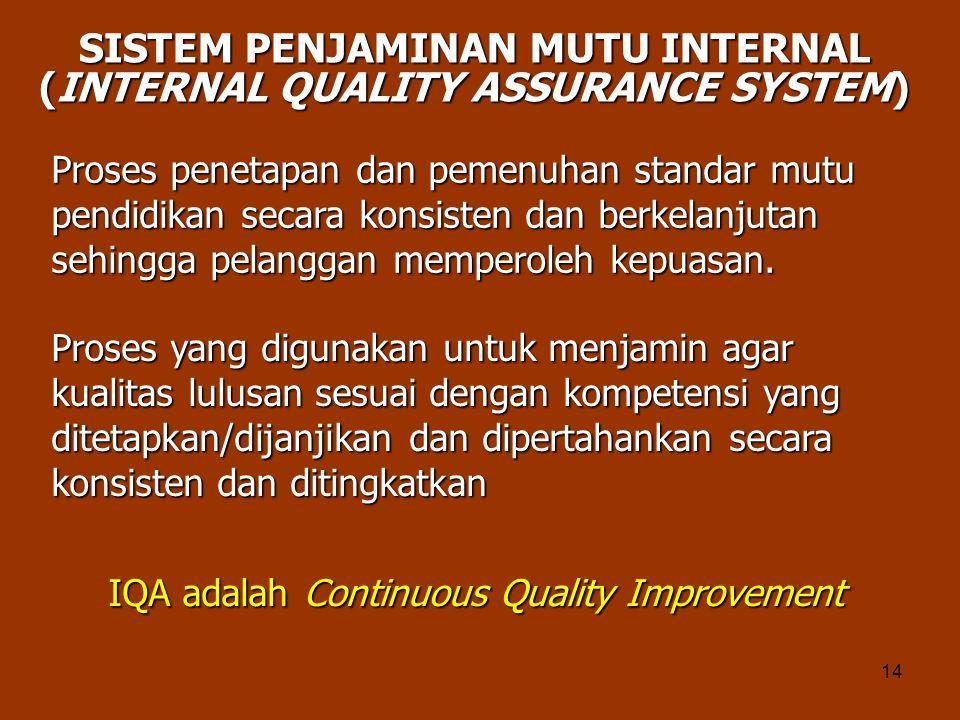 14 SISTEM PENJAMINAN MUTU INTERNAL (INTERNAL QUALITY ASSURANCE SYSTEM) Proses yang digunakan untuk menjamin agar kualitas lulusan sesuai dengan kompet
