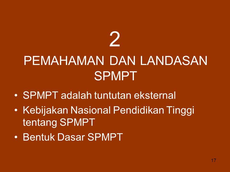 17 PEMAHAMAN DAN LANDASAN SPMPT SPMPT adalah tuntutan eksternal Kebijakan Nasional Pendidikan Tinggi tentang SPMPT Bentuk Dasar SPMPT 2