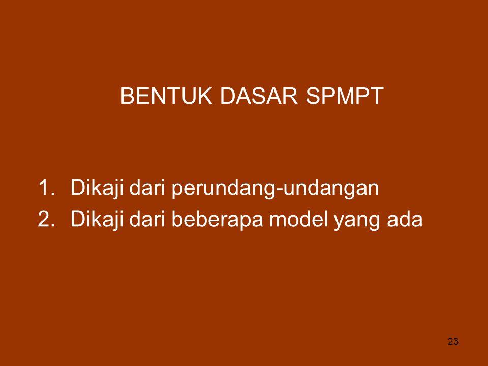 23 BENTUK DASAR SPMPT 1.Dikaji dari perundang-undangan 2.Dikaji dari beberapa model yang ada