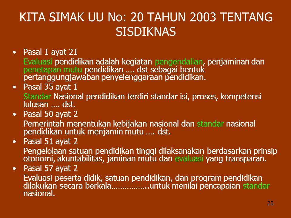 25 KITA SIMAK UU No: 20 TAHUN 2003 TENTANG SISDIKNAS Pasal 1 ayat 21 Evaluasi pendidikan adalah kegiatan pengendalian, penjaminan dan penetapan mutu p