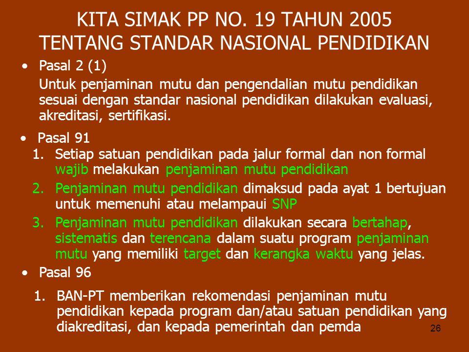 26 KITA SIMAK PP NO. 19 TAHUN 2005 TENTANG STANDAR NASIONAL PENDIDIKAN Pasal 91 1.Setiap satuan pendidikan pada jalur formal dan non formal wajib mela
