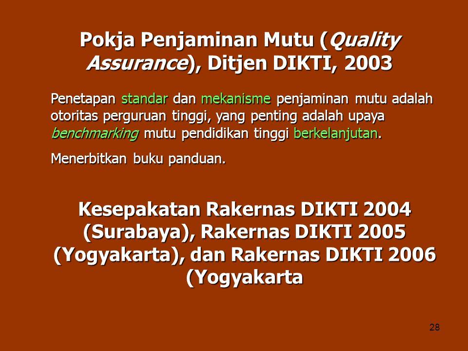 28 Pokja Penjaminan Mutu (Quality Assurance), Ditjen DIKTI, 2003 Penetapan standar dan mekanisme penjaminan mutu adalah otoritas perguruan tinggi, yan