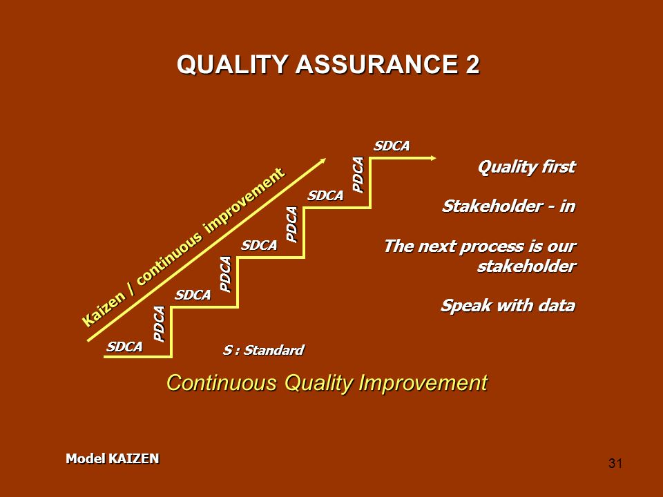 31 Quality first Stakeholder - in The next process is our stakeholder Speak with data SDCA SDCA SDCA SDCA PDCA PDCA PDCA PDCA SDCA S : Standard Kaizen