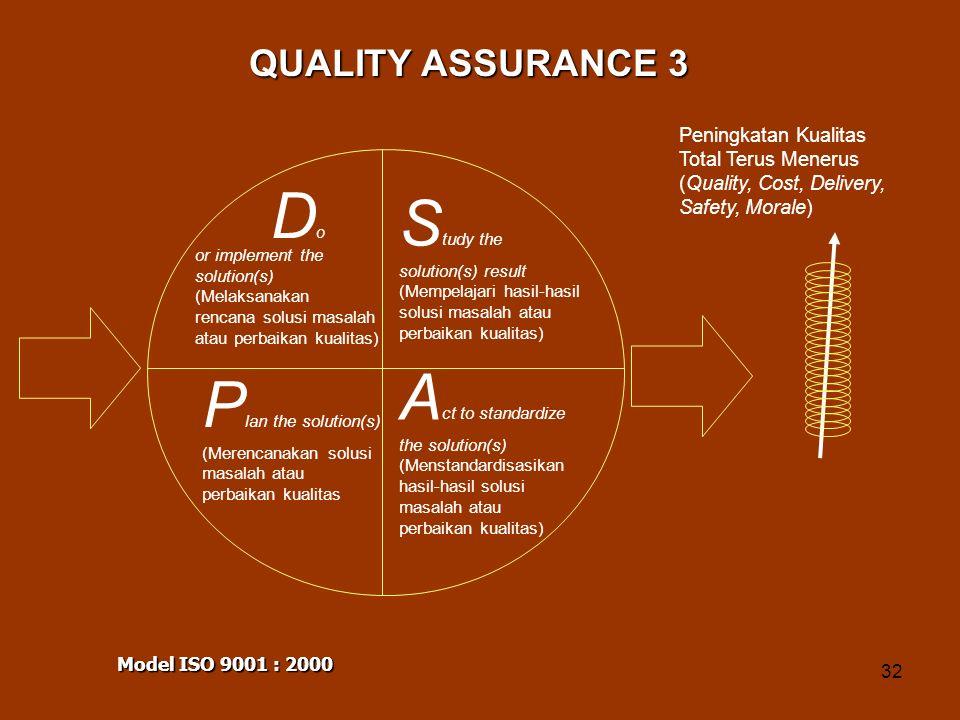 32 DoDo or implement the solution(s) (Melaksanakan rencana solusi masalah atau perbaikan kualitas) P lan the solution(s) (Merencanakan solusi masalah