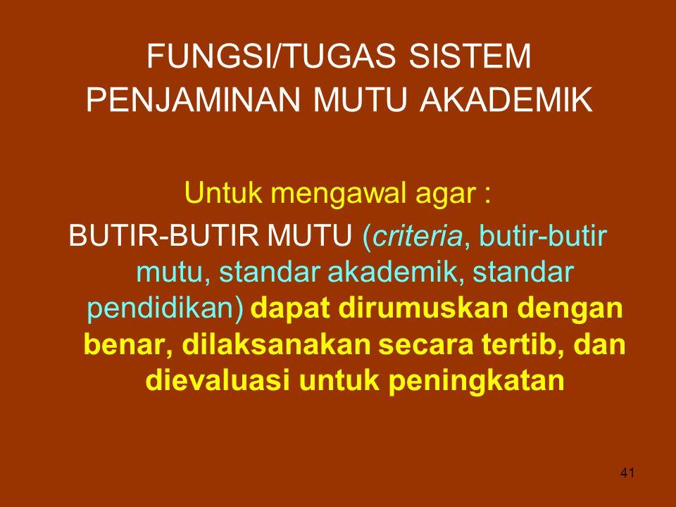 41 FUNGSI/TUGAS SISTEM PENJAMINAN MUTU AKADEMIK Untuk mengawal agar : BUTIR-BUTIR MUTU (criteria, butir-butir mutu, standar akademik, standar pendidik