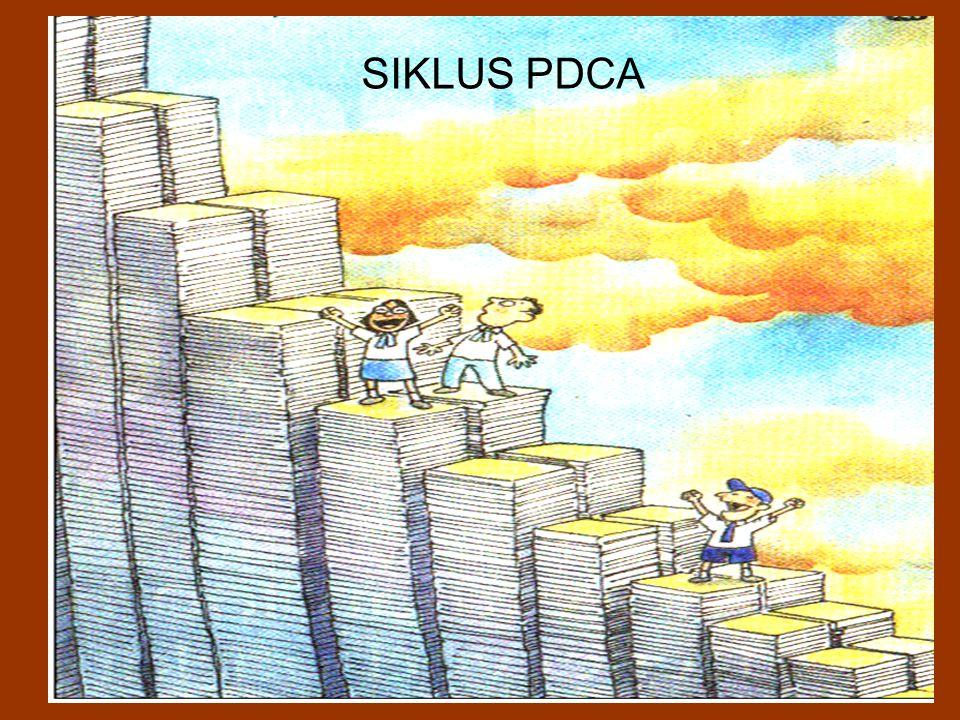 46 SIKLUS PDCA