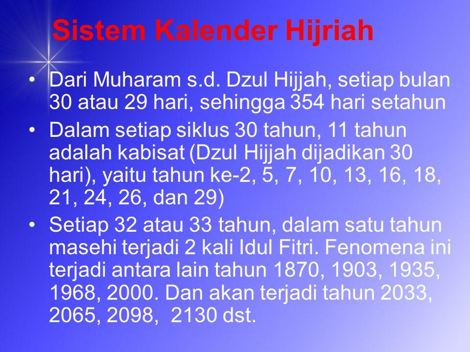 Sistem Kalender Hijriah Dari Muharam s.d. Dzul Hijjah, setiap bulan 30 atau 29 hari, sehingga 354 hari setahun Dalam setiap siklus 30 tahun, 11 tahun