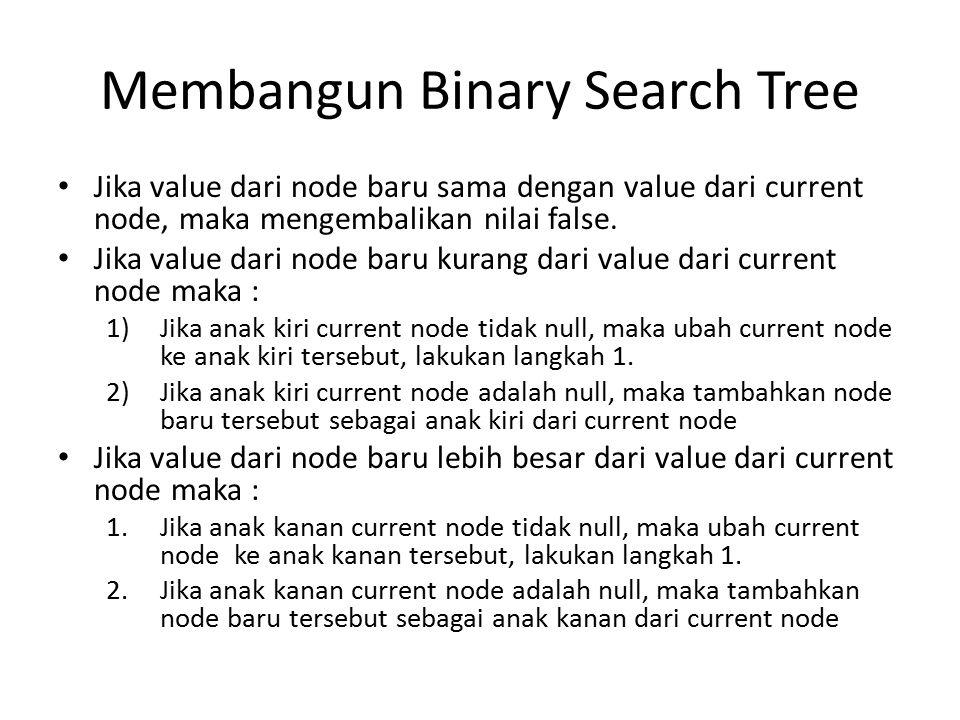 Membangun Binary Search Tree © 2005 Pearson Education, Inc., Upper Saddle River, NJ.