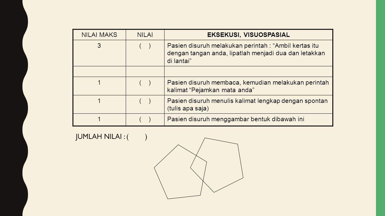 NILAI MAKSNILAIEKSEKUSI, VISUOSPASIAL 3( )Pasien disuruh melakukan perintah : Ambil kertas itu dengan tangan anda, lipatlah menjadi dua dan letakkan di lantai 1( )Pasien disuruh membaca, kemudian melakukan perintah kalimat Pejamkan mata anda 1( )Pasien disuruh menulis kalimat lengkap dengan spontan (tulis apa saja) 1( )Pasien disuruh menggambar bentuk dibawah ini JUMLAH NILAI : ( )