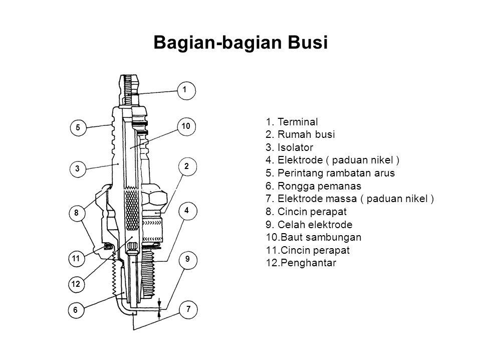 1 10 5 3 2 8 4 11 12 9 7 6 Bagian-bagian Busi 1.Terminal 2.Rumah busi 3.Isolator 4.Elektrode ( paduan nikel ) 5.Perintang rambatan arus 6.Rongga pemanas 7.Elektrode massa ( paduan nikel ) 8.Cincin perapat 9.Celah elektrode 10.Baut sambungan 11.Cincin perapat 12.Penghantar
