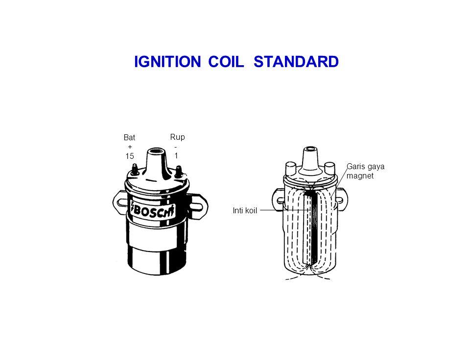 Inti koil Garis gaya magnet Rup - 1 Bat + 15 IGNITION COIL STANDARD