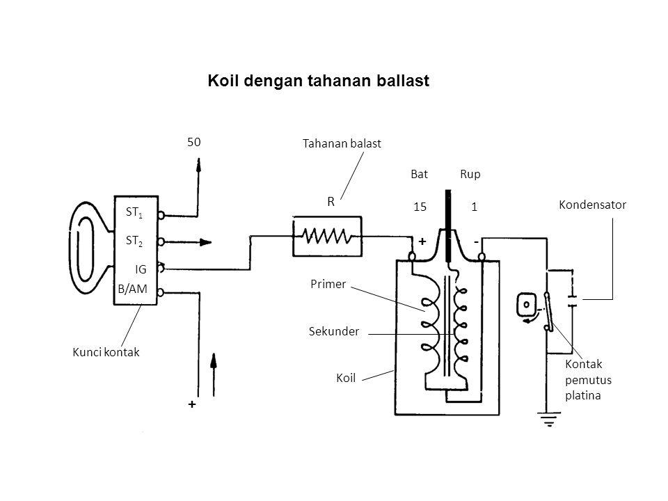 50 Kunci kontak + Tahanan balast Sekunder Kondensator Kontak pemutus platina Koil Primer R ST 1 ST 2 IG B/AM Bat 15 + Rup 1 - Koil dengan tahanan ball