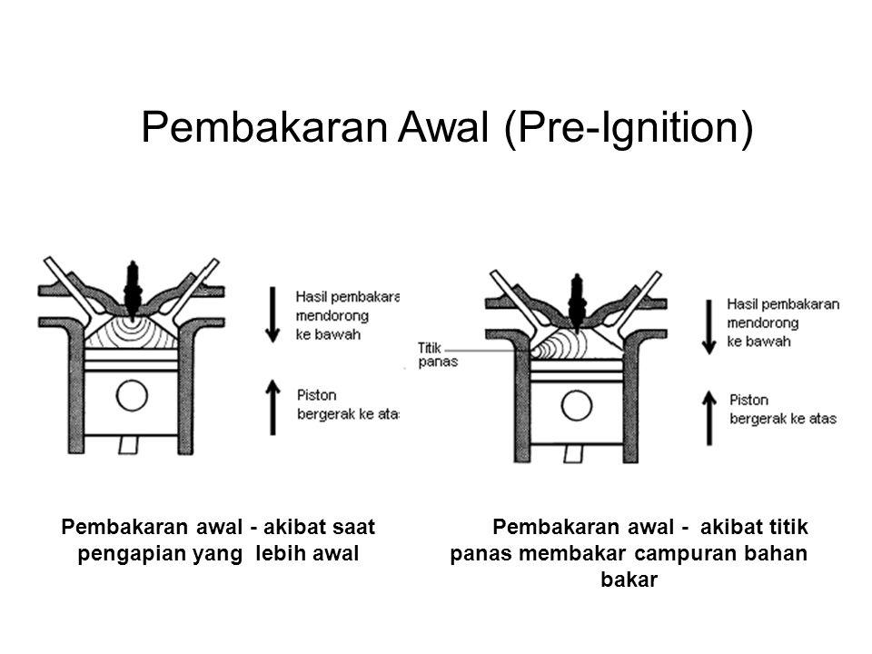Pembakaran awal - akibat saat pengapian yang lebih awal Pembakaran awal - akibat titik panas membakar campuran bahan bakar Pembakaran Awal (Pre-Ignition)