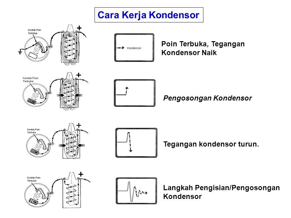 Langkah Pengisian/Pengosongan Kondensor Tegangan kondensor turun. Pengosongan Kondensor Poin Terbuka, Tegangan Kondensor Naik Cara Kerja Kondensor