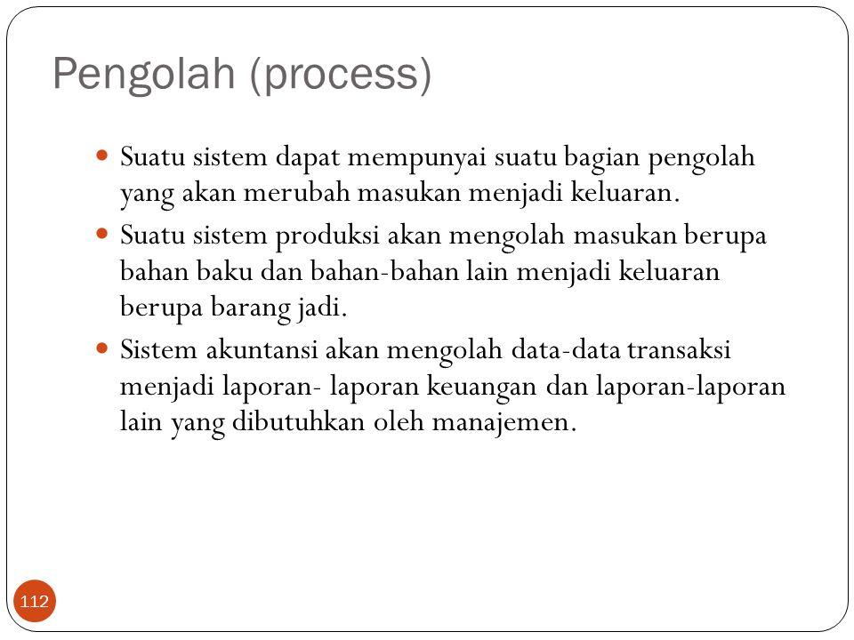 Pengolah (process) 112 Suatu sistem dapat mempunyai suatu bagian pengolah yang akan merubah masukan menjadi keluaran. Suatu sistem produksi akan mengo