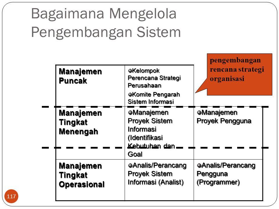 Bagaimana Mengelola Pengembangan Sistem 117 Manajemen Puncak Kelompok Perencana Strategi Perusahaan Komite Pengarah Sistem Informasi Manajemen Tingkat Menengah Manajemen Proyek Sistem Informasi (Identifikasi Kebutuhan dan Goal Manajemen Proyek Pengguna Manajemen Tingkat Operasional Analis/Perancang Proyek Sistem Informasi (Analist) Analis/Perancang Pengguna (Programmer) pengembangan rencana strategi organisasi