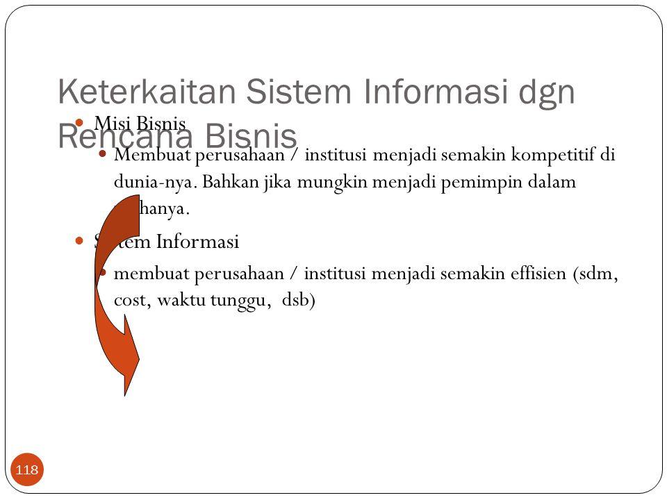 Keterkaitan Sistem Informasi dgn Rencana Bisnis 118 Misi Bisnis Membuat perusahaan / institusi menjadi semakin kompetitif di dunia-nya. Bahkan jika mu