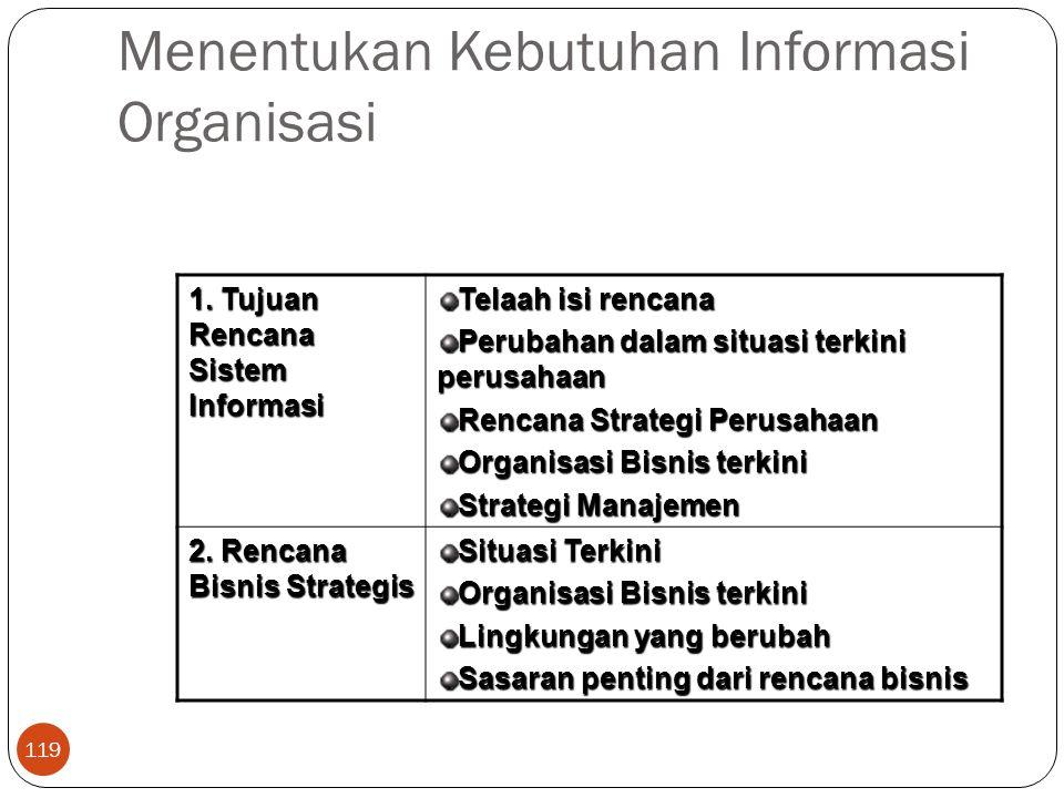 Menentukan Kebutuhan Informasi Organisasi 119 1. Tujuan Rencana Sistem Informasi Telaah isi rencana Perubahan dalam situasi terkini perusahaan Rencana