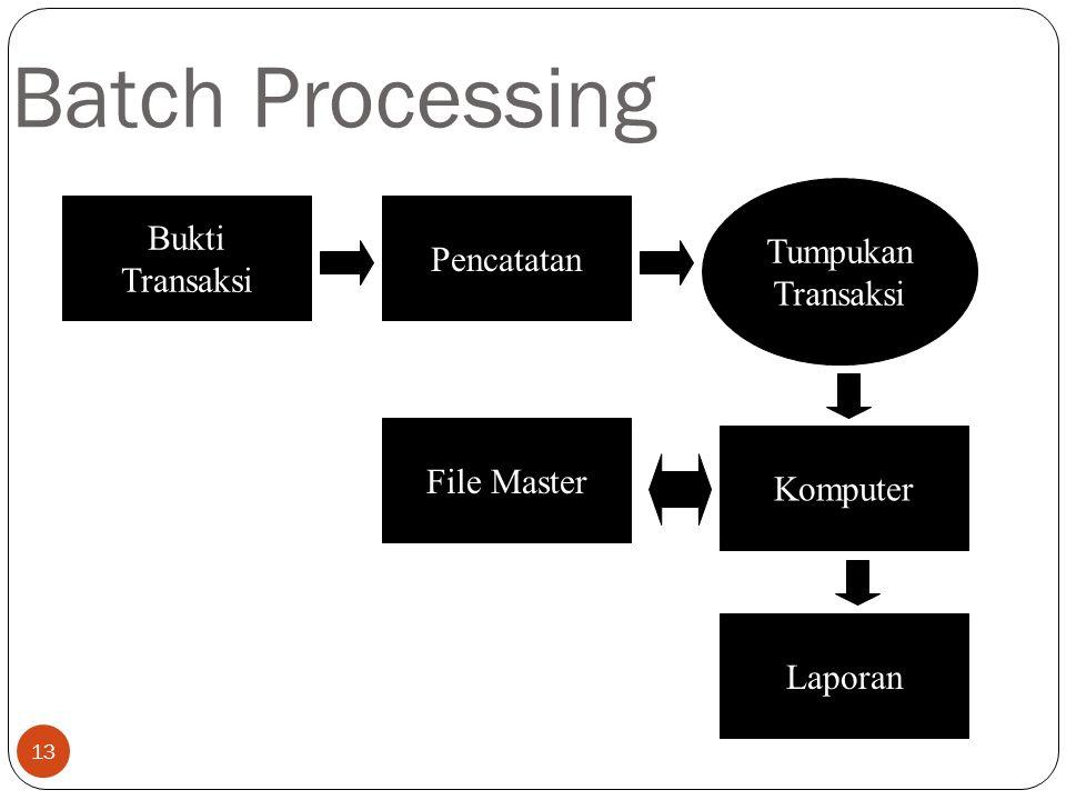 13 Batch Processing Bukti Transaksi Pencatatan File Master Komputer Laporan Tumpukan Transaksi