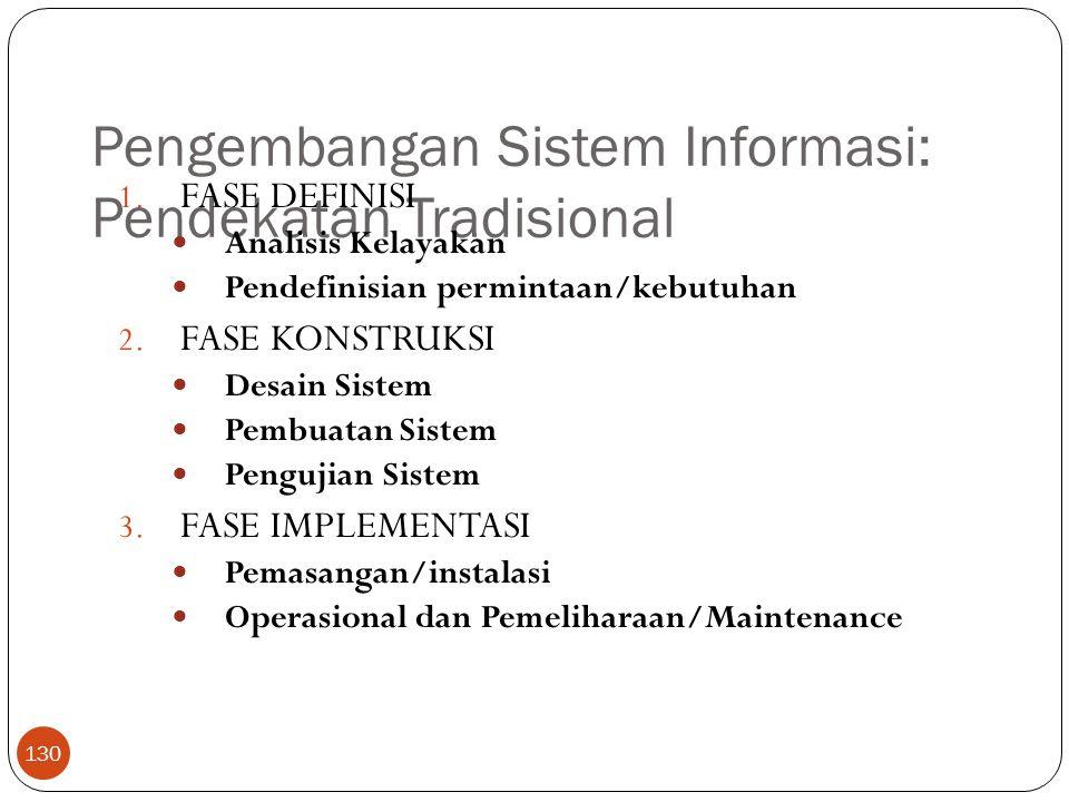 Pengembangan Sistem Informasi: Pendekatan Tradisional 130 1. FASE DEFINISI Analisis Kelayakan Pendefinisian permintaan/kebutuhan 2. FASE KONSTRUKSI De