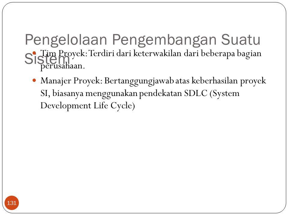 Pengelolaan Pengembangan Suatu Sistem 131 Tim Proyek: Terdiri dari keterwakilan dari beberapa bagian perusahaan. Manajer Proyek: Bertanggungjawab atas