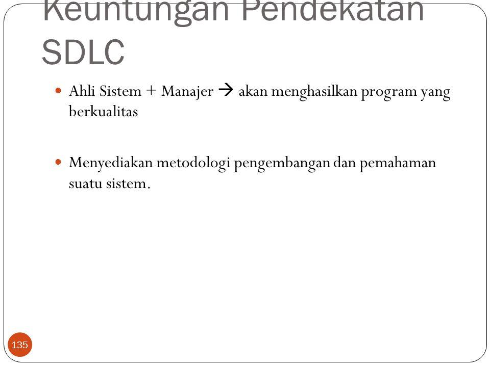Keuntungan Pendekatan SDLC 135 Ahli Sistem + Manajer  akan menghasilkan program yang berkualitas Menyediakan metodologi pengembangan dan pemahaman su