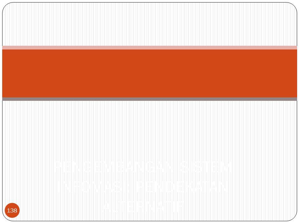 138 PENGEMBANGAN SISTEM INFOMASI: PENDEKATAN ALTERNATIF
