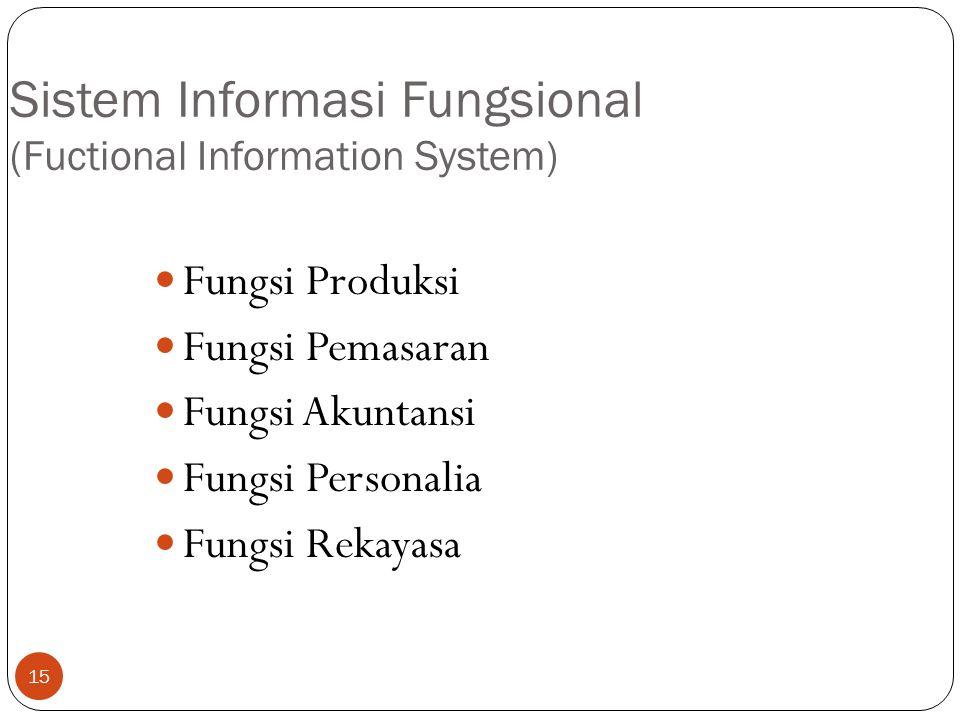 15 Sistem Informasi Fungsional (Fuctional Information System) Fungsi Produksi Fungsi Pemasaran Fungsi Akuntansi Fungsi Personalia Fungsi Rekayasa