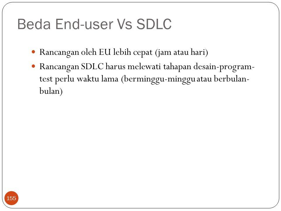 Beda End-user Vs SDLC 155 Rancangan oleh EU lebih cepat (jam atau hari) Rancangan SDLC harus melewati tahapan desain-program- test perlu waktu lama (b