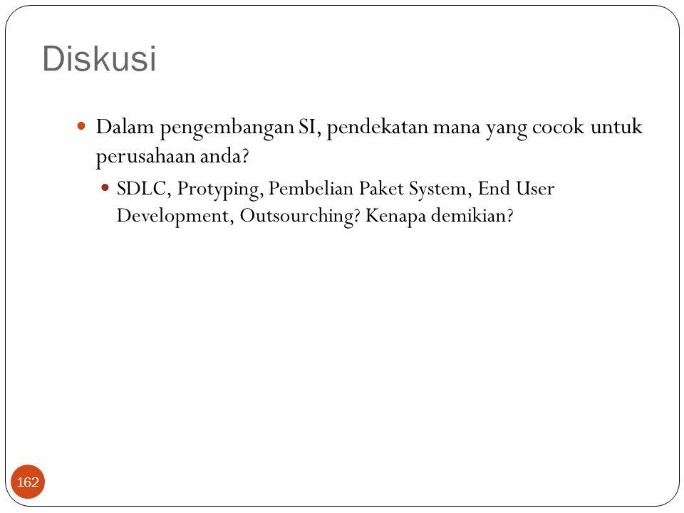 Diskusi 162 Dalam pengembangan SI, pendekatan mana yang cocok untuk perusahaan anda? SDLC, Protyping, Pembelian Paket System, End User Development, Ou